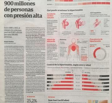 En todo el mundo hay 900 millones de personas con presión alta.